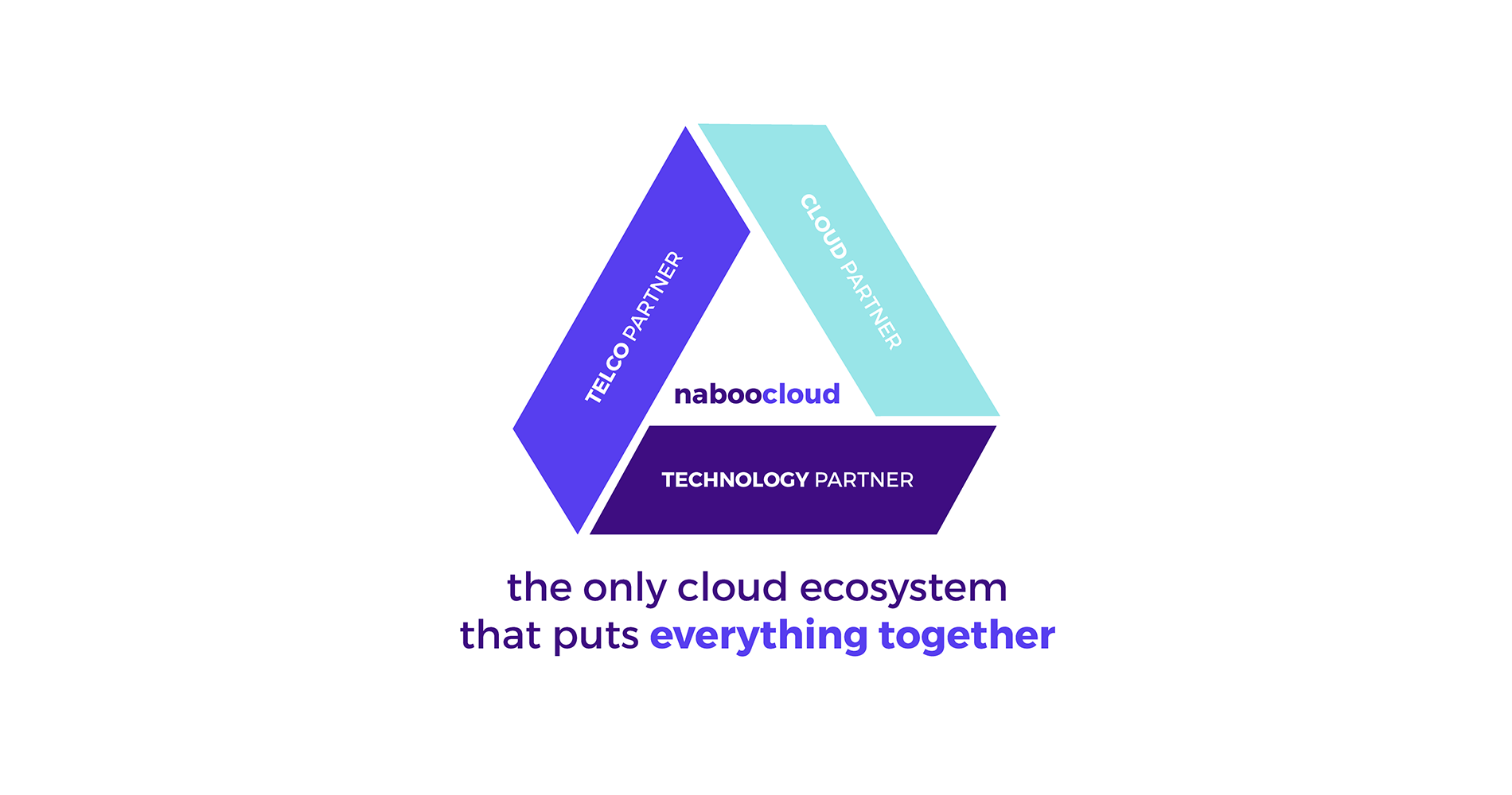 Naboo Cloud: una soluzione italiana di cloud ibrido unica thumbnail