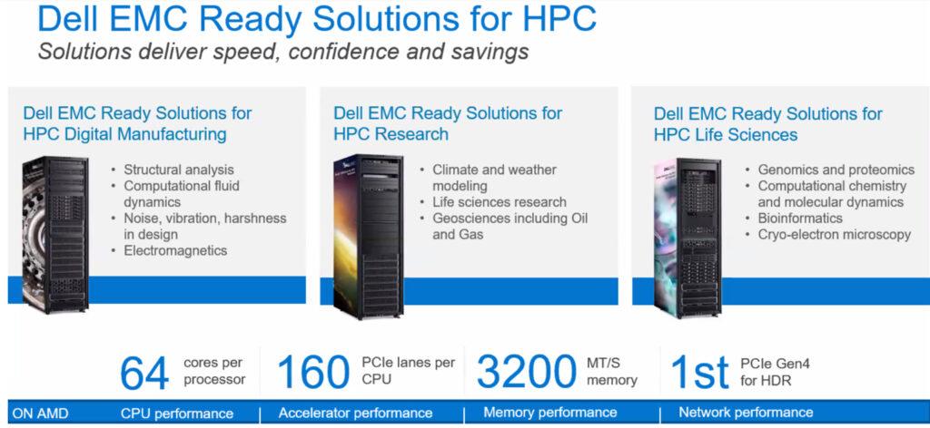 portfolio AMD EMC HPC