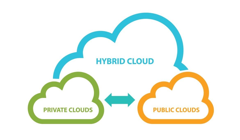 Nasce l'Hybrid Cloud Experience promosso da HPE, Microsoft, Equinix e Var Group thumbnail