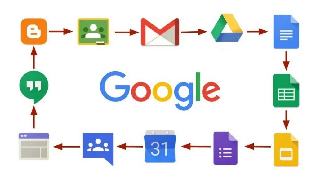 Google Mobile per le aziende è in fase di sviluppo (probabilmente) thumbnail