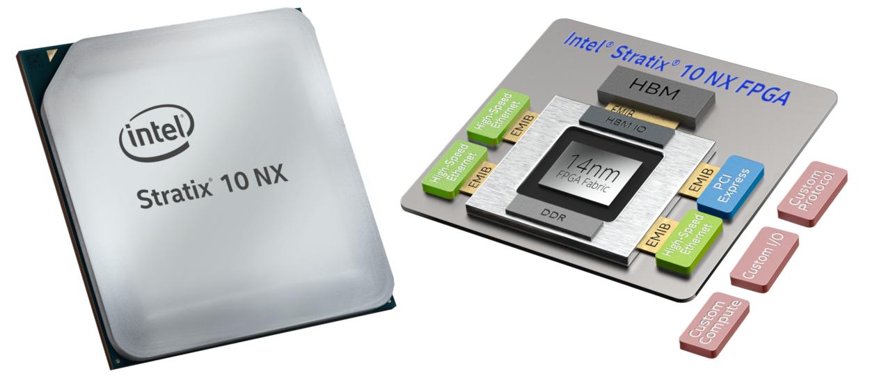 Intel Xeon Scalable terza generazione FPGA Stratix 10 NX