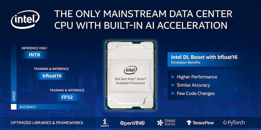 Intel Xeon Scalable terza generazione