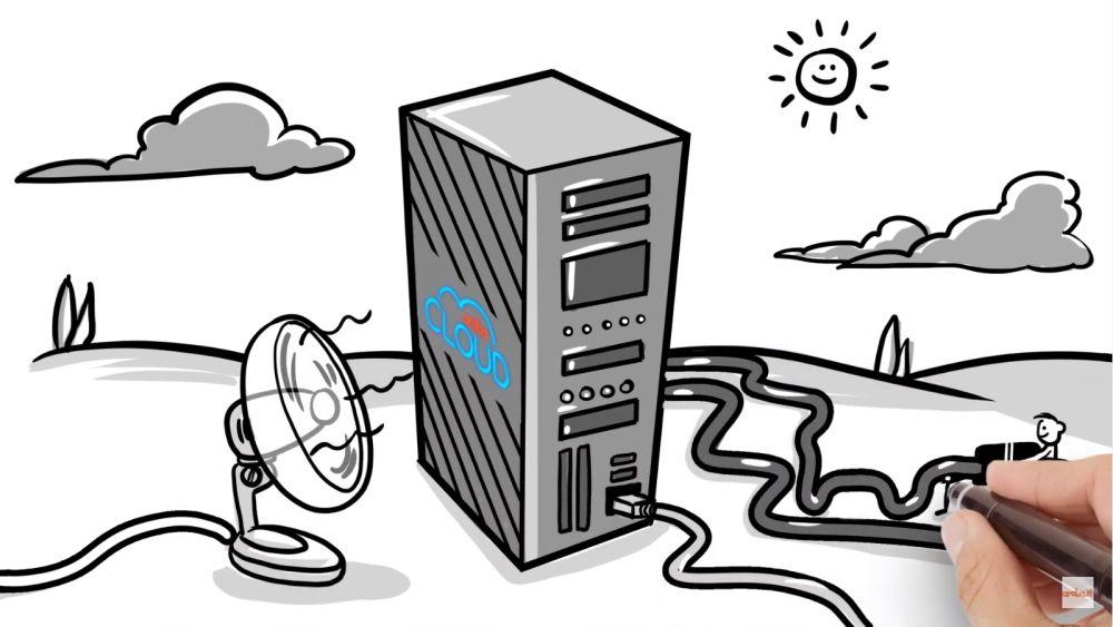 La campagna di comunicazione Aruba spiega alle PMI i vantaggi del cloud thumbnail