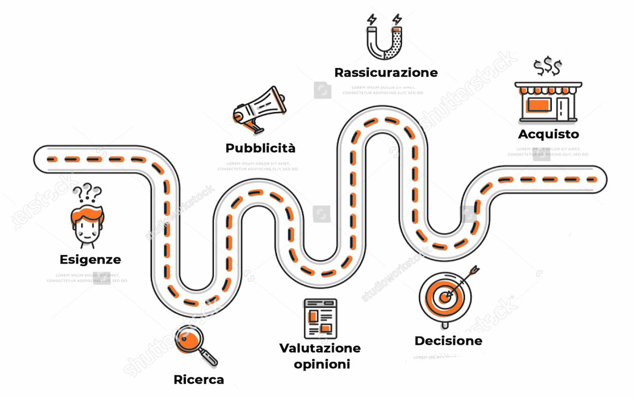 Le otto regole per una campagna di web marketing di successo thumbnail