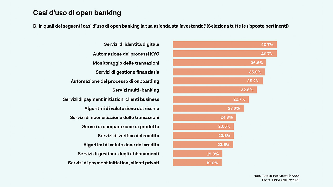 open banking tink