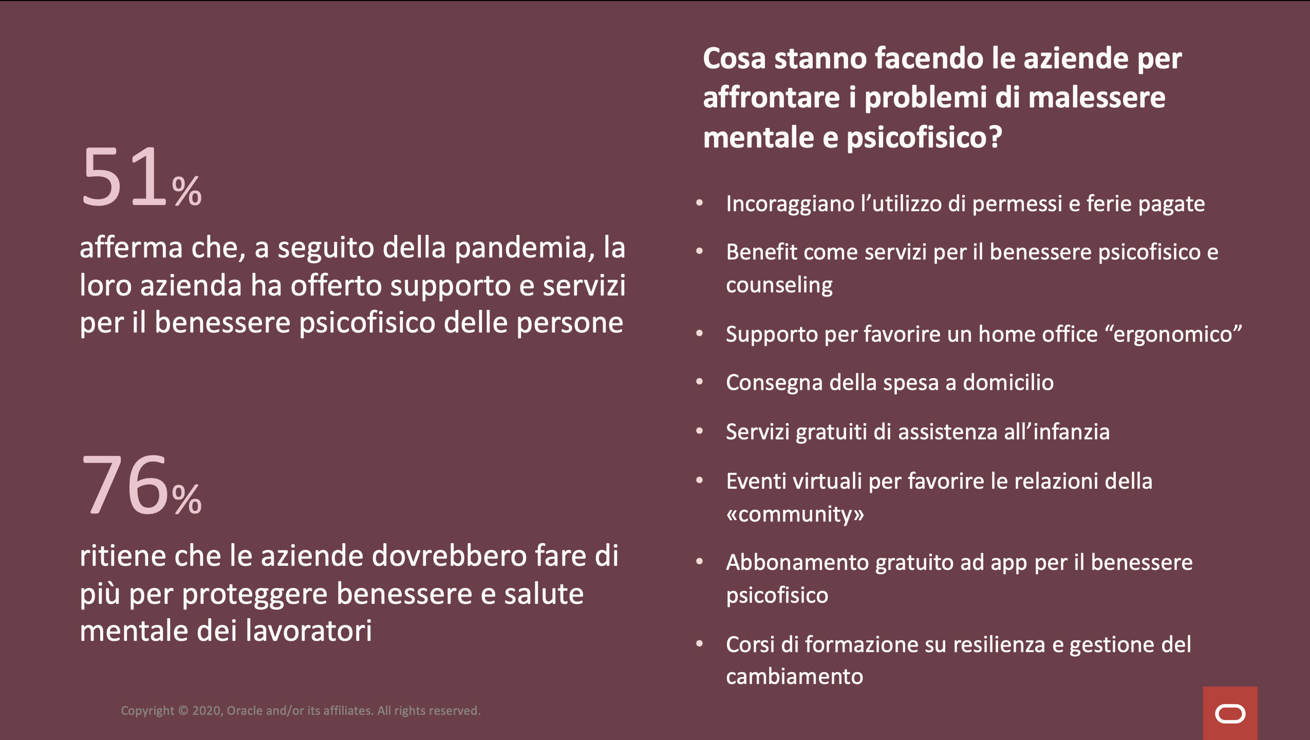 Oracle Workplace Intelligence AI benessere mentale ricerca slide 3