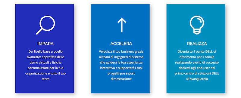 Tech Data Italia Dell Solution Center pilastri