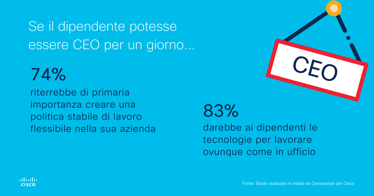 Workforce of the future Cisco dipendenti smart working 3