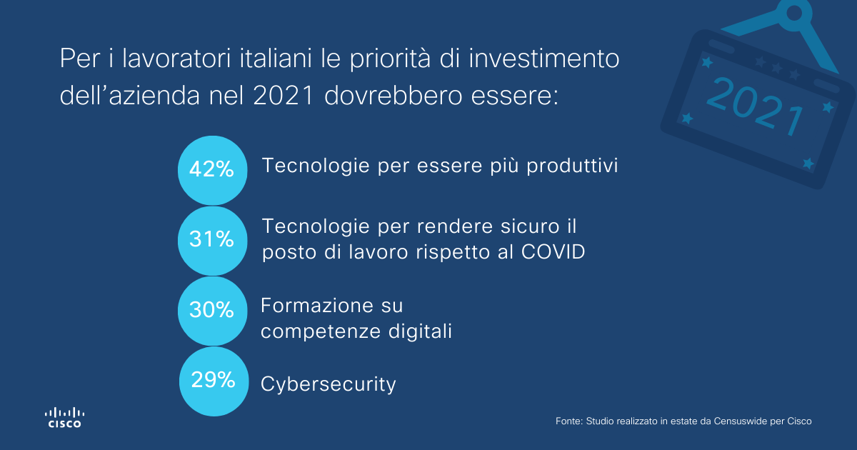 Workforce of the future Cisco dipendenti smart working 4