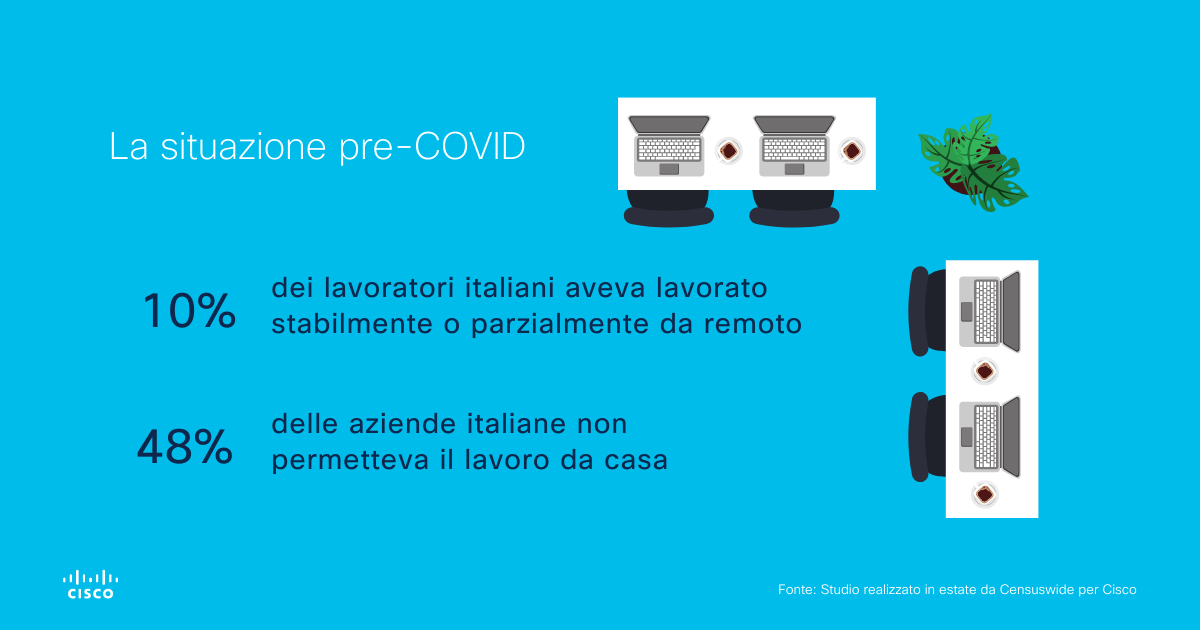 Workforce of the future Cisco dipendenti smart working 2