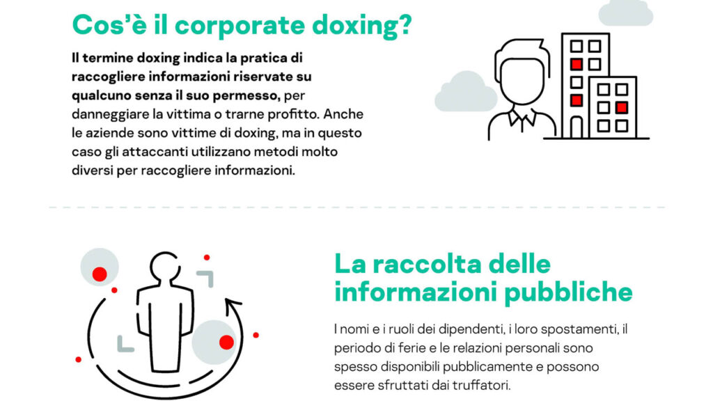 Corporate doxing ricerca kaspersky