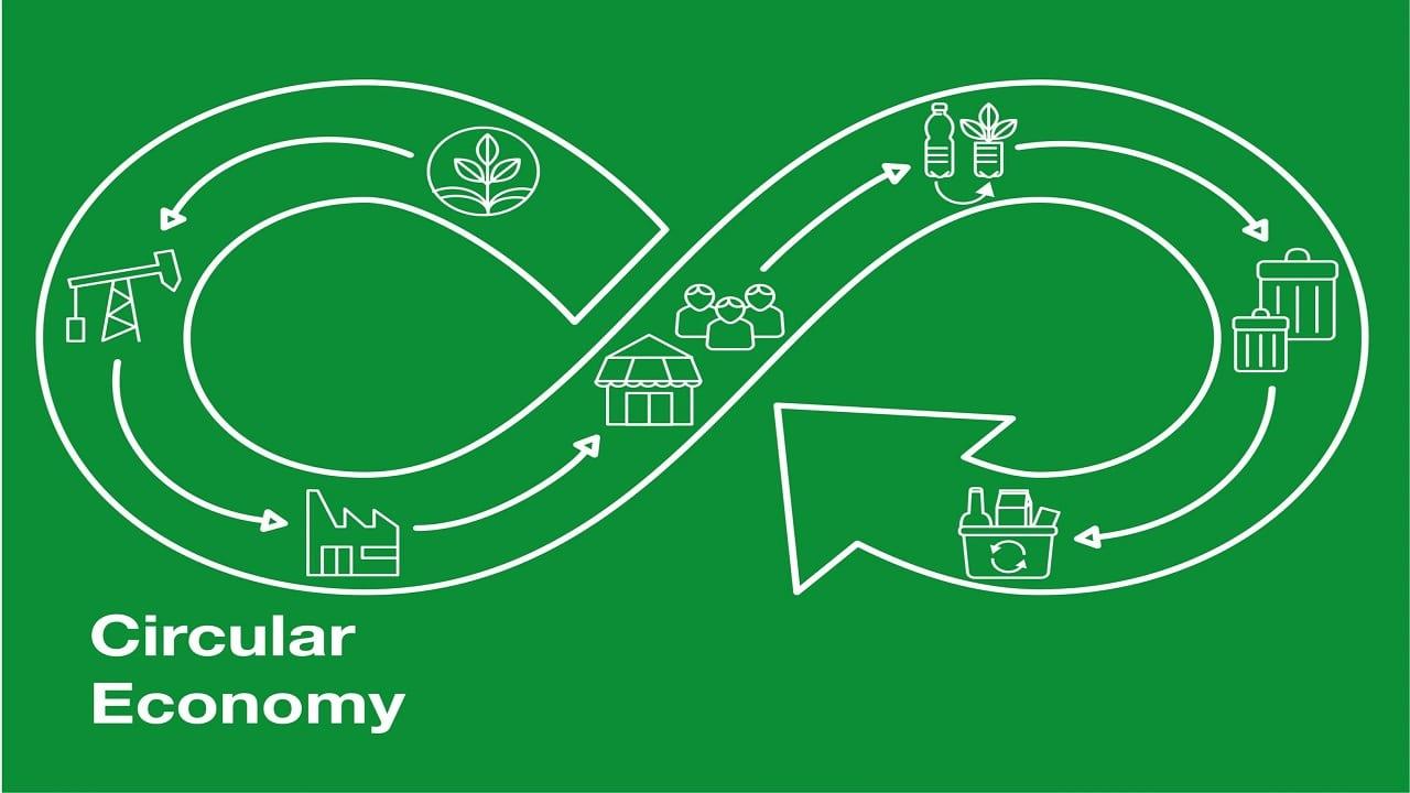 Il Fondo per la Crescita Sostenibile, per la transizione verde e l'economia circolare thumbnail