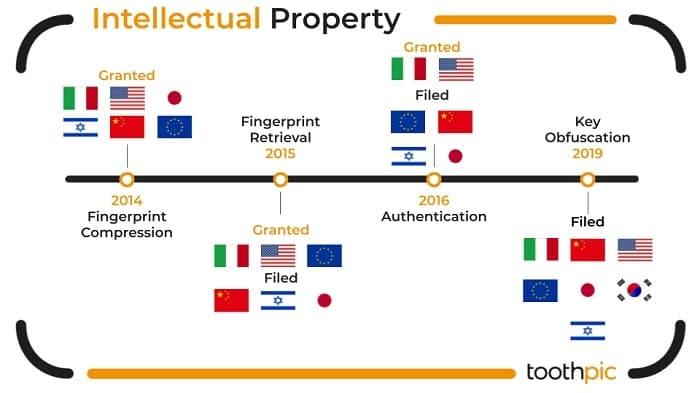 brevetti ufficio europeo toothpic-min