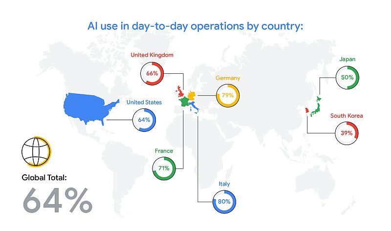 Google Cloud AI manufacturing