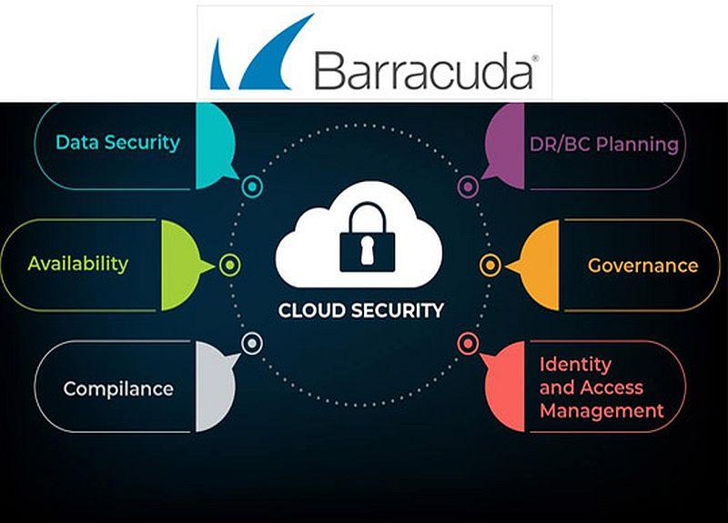 Barracuda Cloud Application Protection 2.0