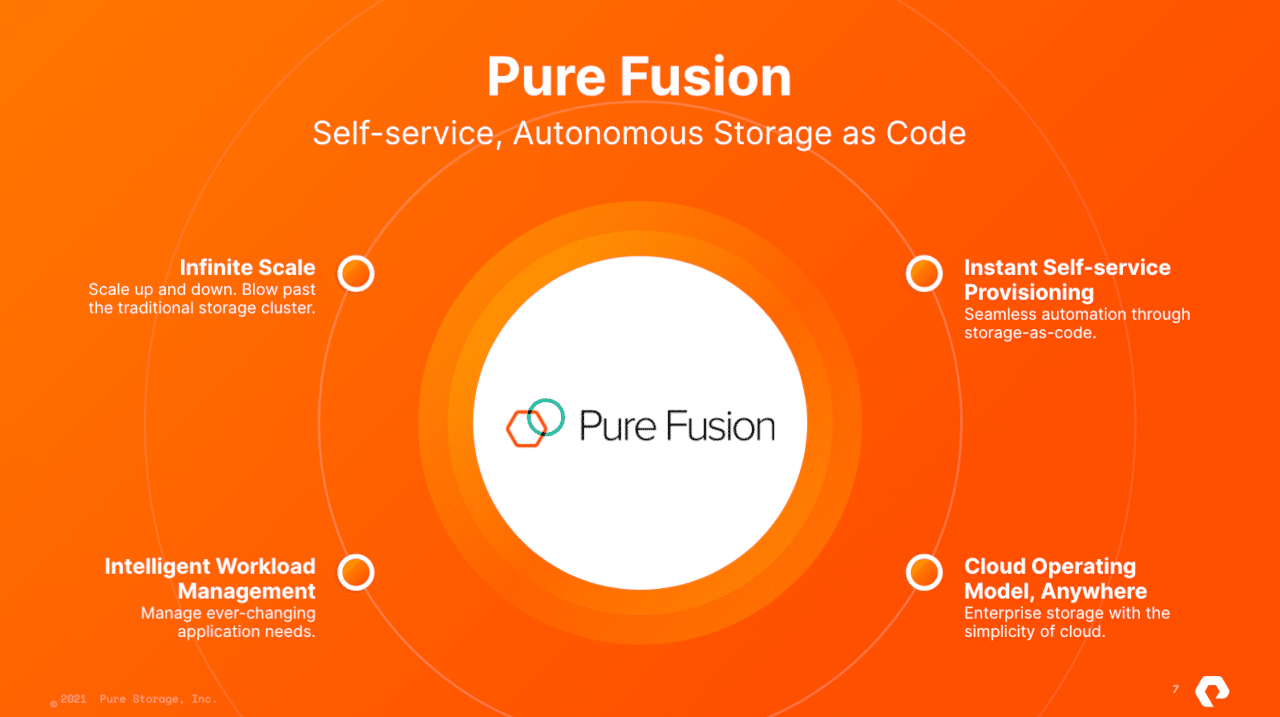 Le novità di Pure che avvicinano lo storage alla filosofia del cloud thumbnail